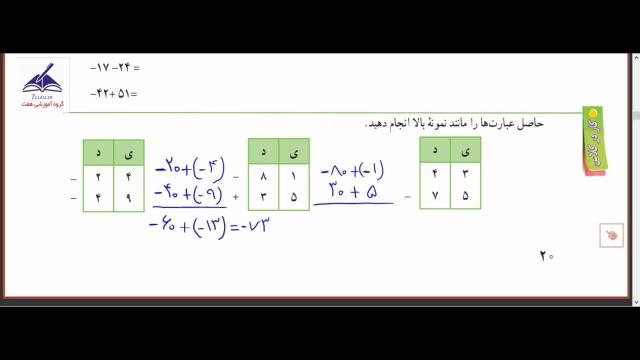 ریاضی هفتم دبستان ، کار در کلاس صفحه 20 ، فصل دوم !