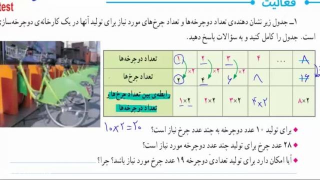 آموزش ریاضی ششم دبستان کامل ، تدریس صفحه به صفحه