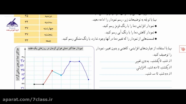 آموزش فصل 7 ریاضی پنجم دبستان ، فعالیت صفحه 128 !