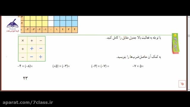 ریاضی هفتم دبستان ، ضرب و تقسیم عدد های صحیح !